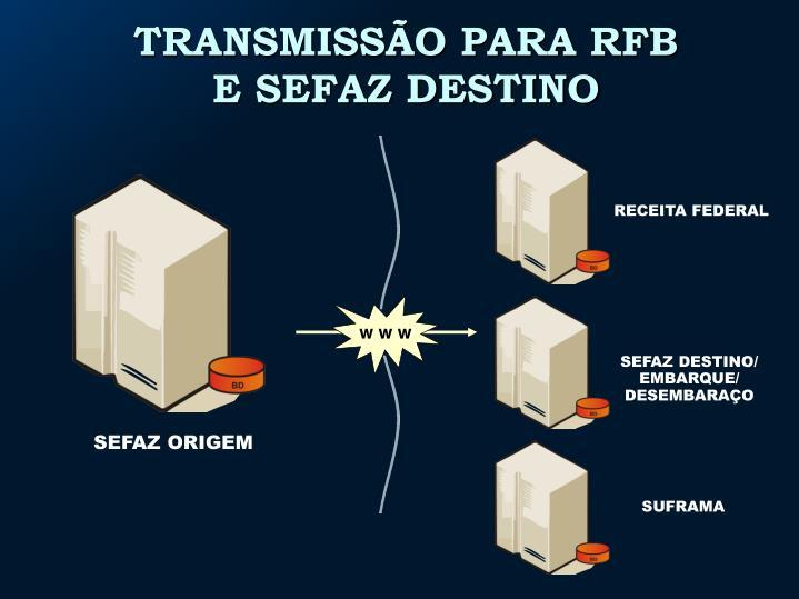 TRANSMISSÃO PARA RFB