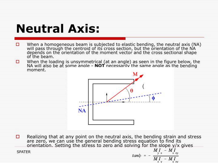 Neutral Axis: