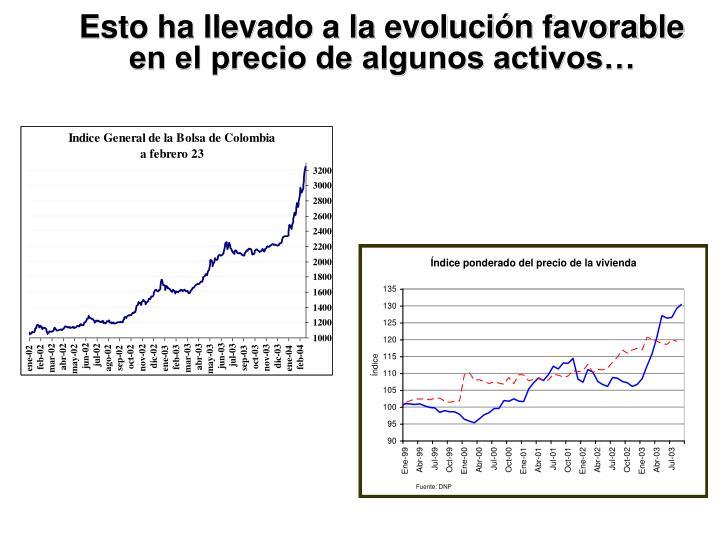 Esto ha llevado a la evolución favorable en el precio de algunos activos…