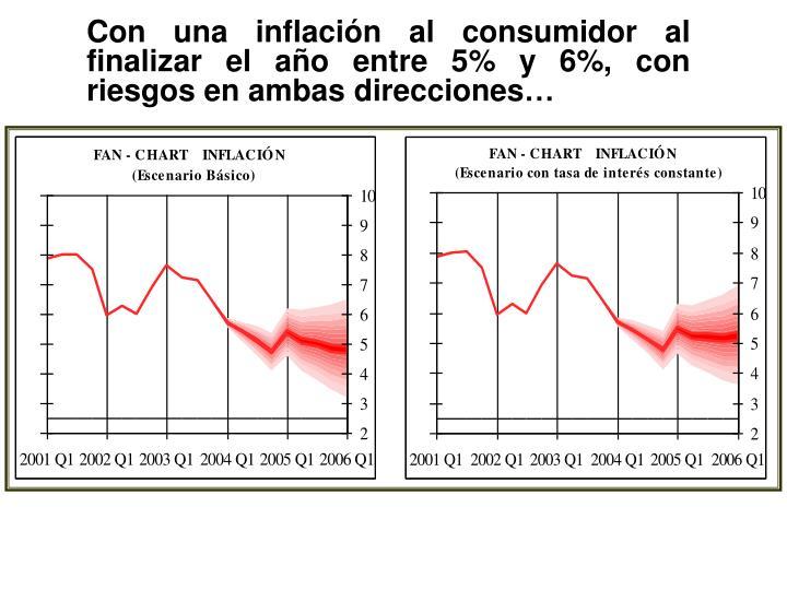 Con una inflación al consumidor al finalizar el año entre 5% y 6%, con riesgos en ambas direcciones…