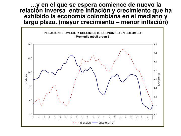 …y en el que se espera comience de nuevo la relación inversa  entre inflación y crecimiento que ha exhibido la economía colombiana en el mediano y largo plazo. (mayor crecimiento – menor inflación)
