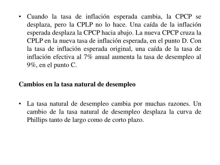 Cuando la tasa de inflación esperada cambia, la CPCP se desplaza, pero la CPLP no lo hace. Una caída de la inflación esperada desplaza la CPCP hacia abajo. La nueva CPCP cruza la CPLP en la nueva tasa de inflación esperada, en el punto D. Con la tasa de inflación esperada original, una caída de la tasa de inflación efectiva al 7% anual aumenta la tasa de desempleo al 9%, en el punto C.