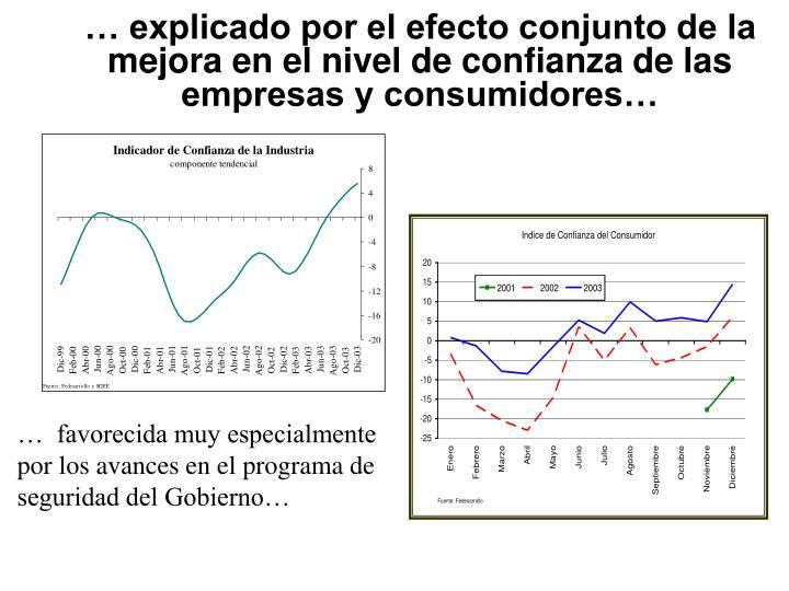 … explicado por el efecto conjunto de la mejora en el nivel de confianza de las empresas y consumidores…