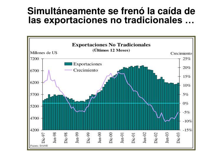 Simultáneamente se frenó la caída de las exportaciones no tradicionales …