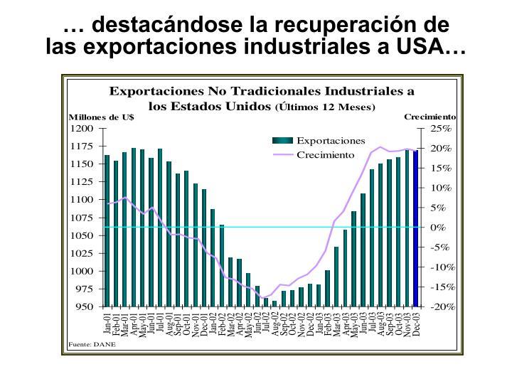 … destacándose la recuperación de las exportaciones industriales a USA…
