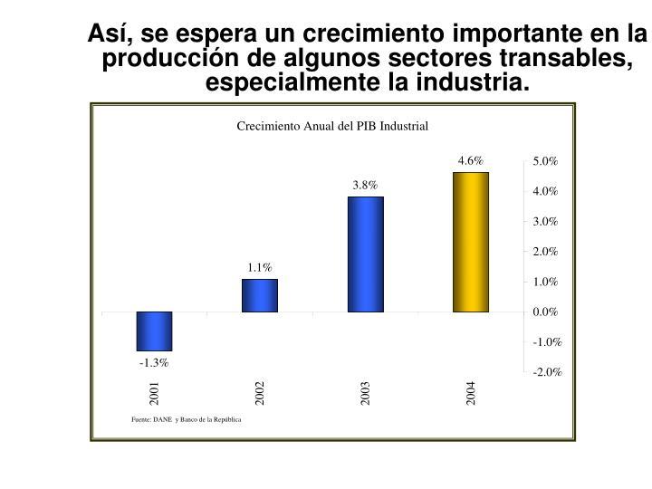 Así, se espera un crecimiento importante en la producción de algunos sectores transables, especialmente la industria.