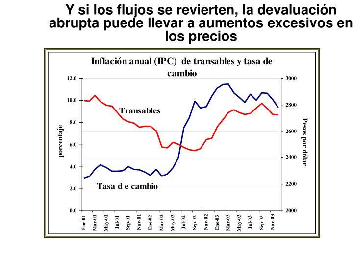 Y si los flujos se revierten, la devaluación abrupta puede llevar a aumentos excesivos en los precios