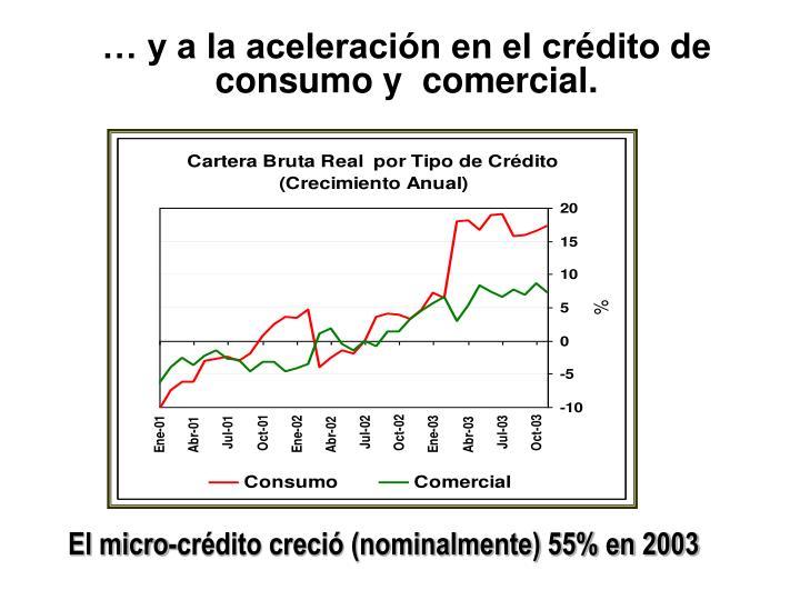 … y a la aceleración en el crédito de consumo y  comercial.