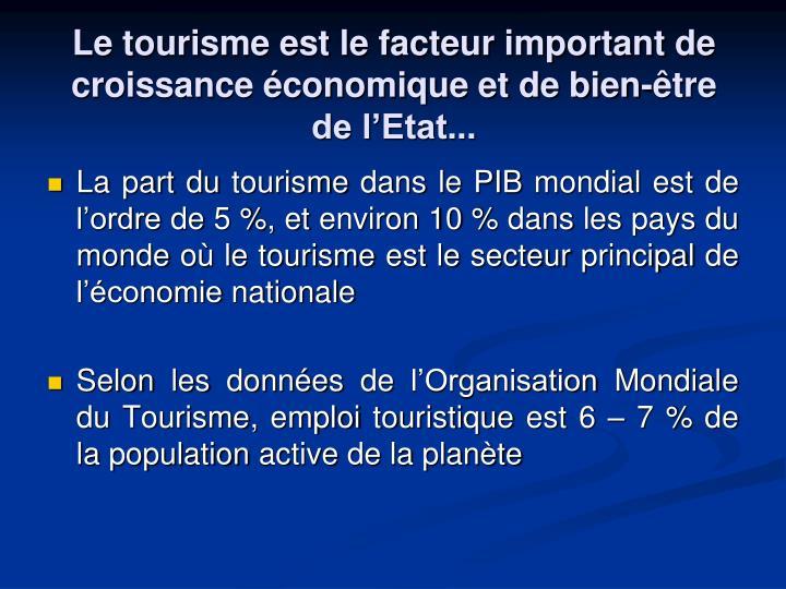 Le tourisme est le facteur important de croissance économique et de bien-être de l'Etat