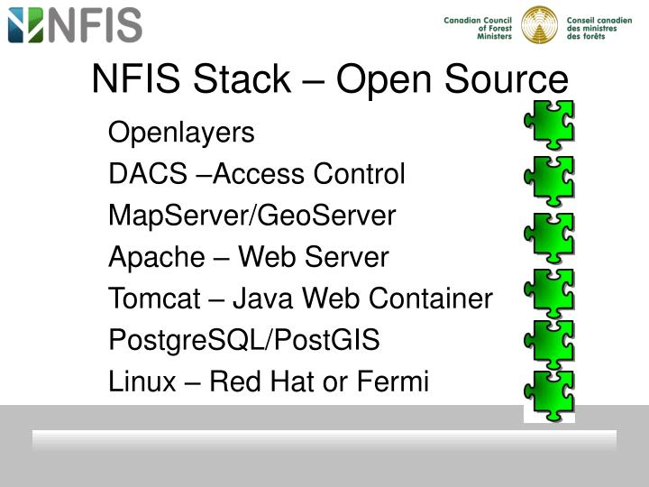 NFIS Stack – Open Source