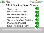 nfis stack open source