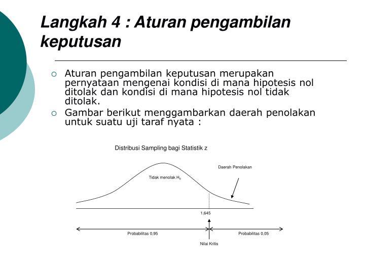 Distribusi Sampling bagi Statistik z