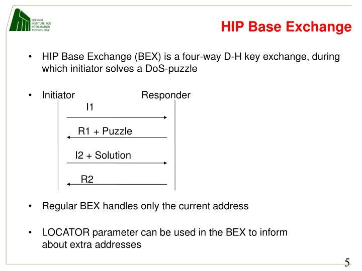 HIP Base Exchange