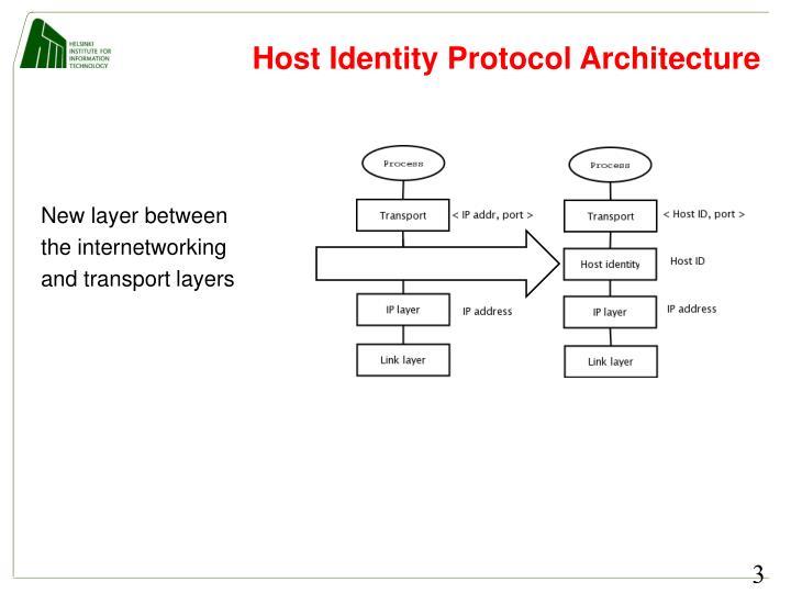 Host Identity Protocol Architecture