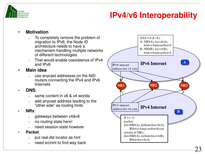 IPv4/v6 Interoperability