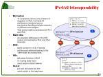 ipv4 v6 interoperability