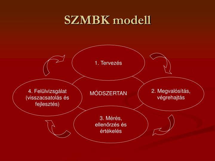 SZMBK modell