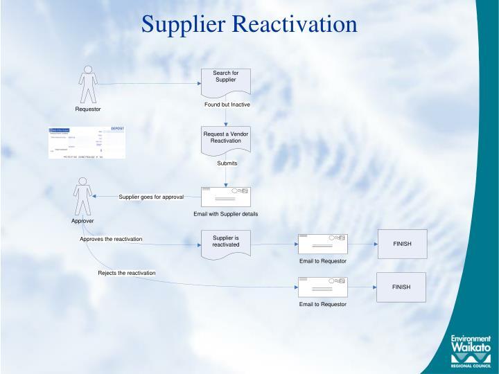 Supplier Reactivation