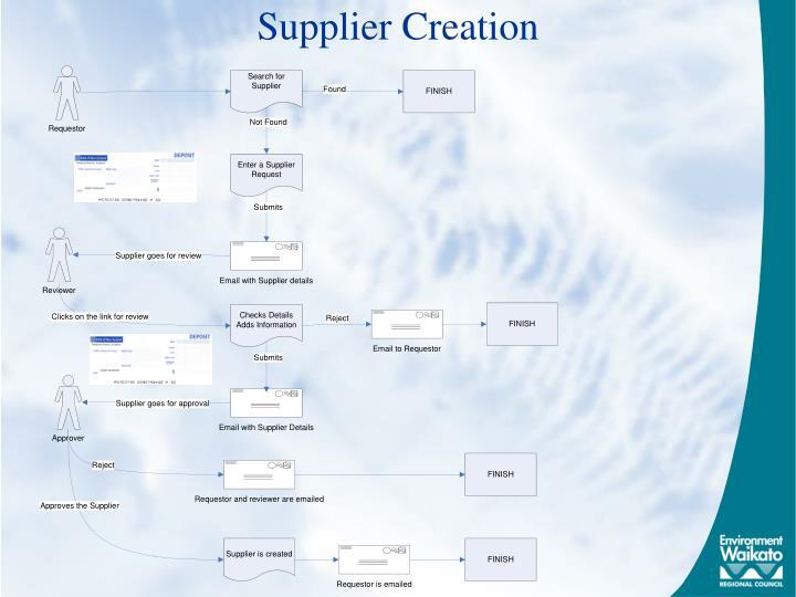 Supplier Creation