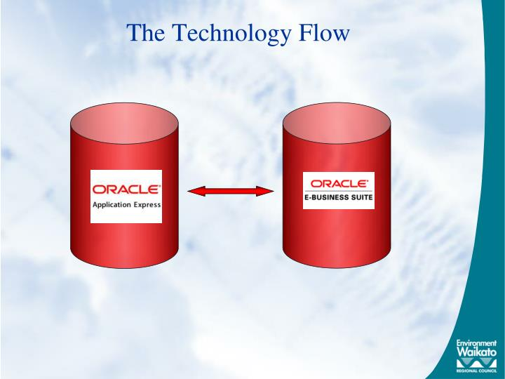 The Technology Flow