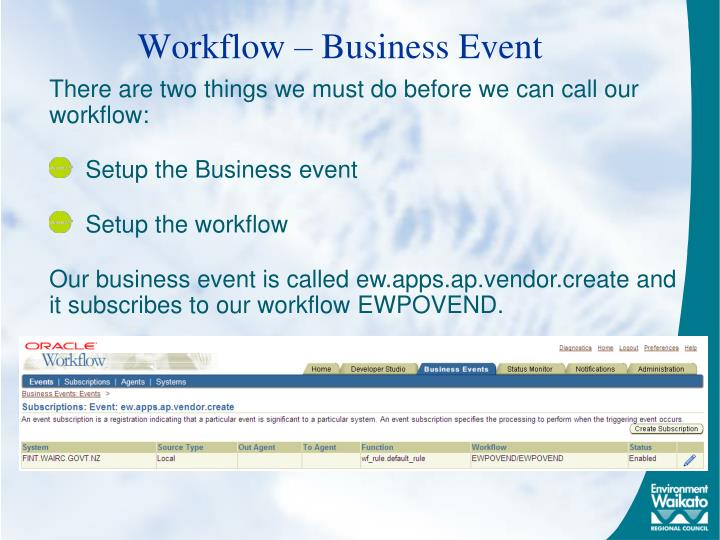 Workflow – Business Event
