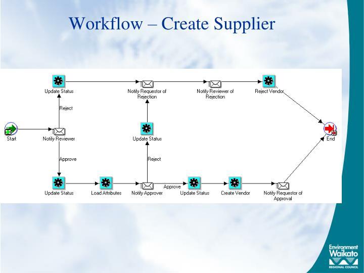 Workflow – Create Supplier