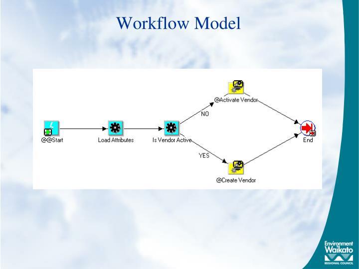 Workflow Model