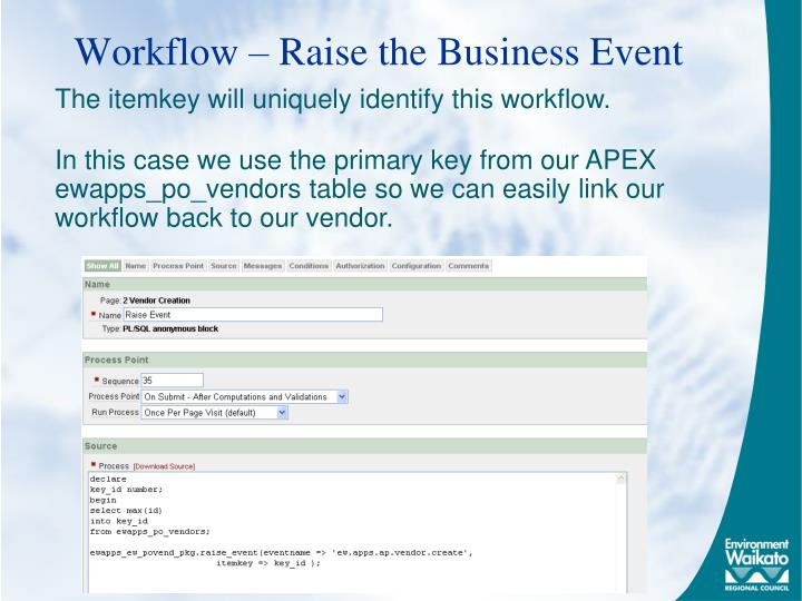 Workflow – Raise the Business Event