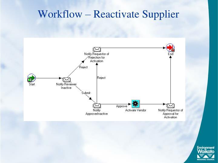 Workflow – Reactivate Supplier