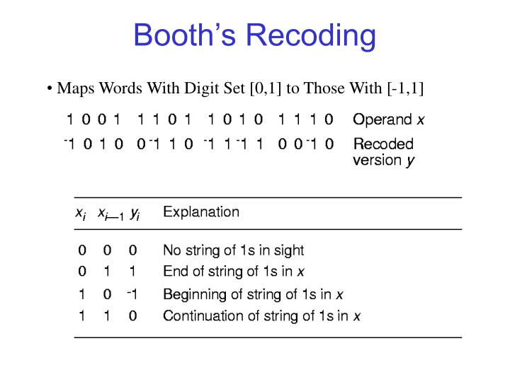 Booth's Recoding