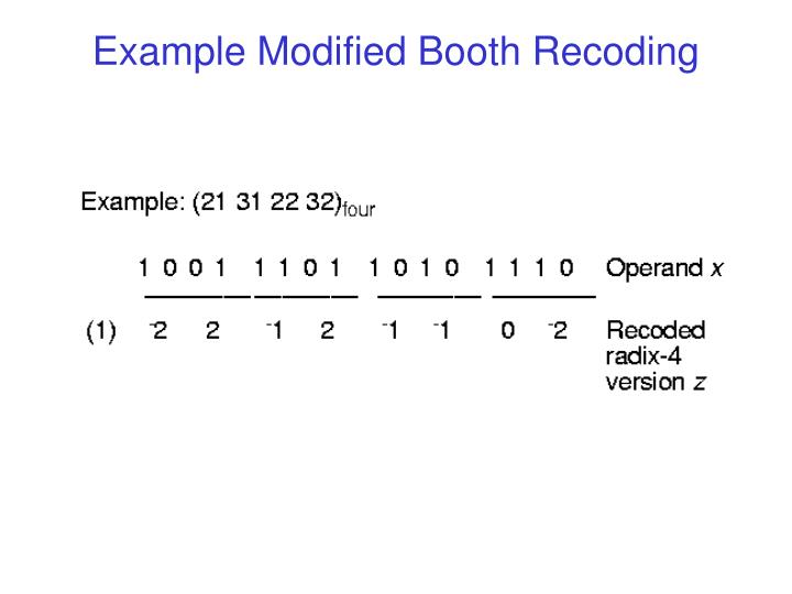 Example Modified Booth Recoding