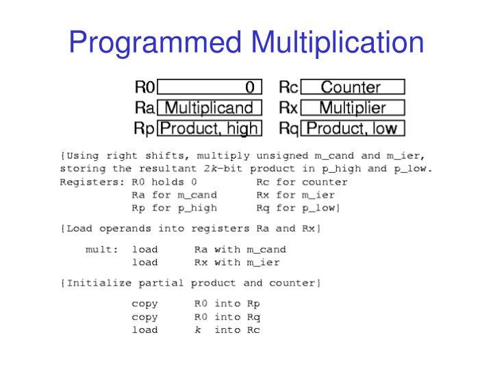 Programmed Multiplication