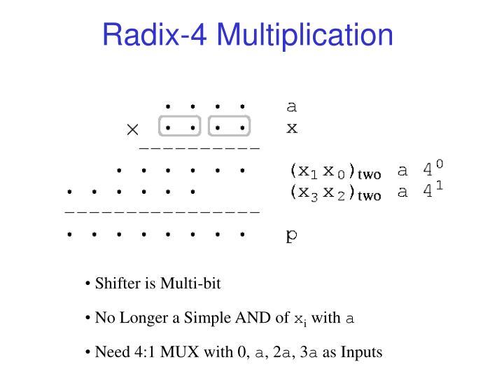 Radix-4 Multiplication