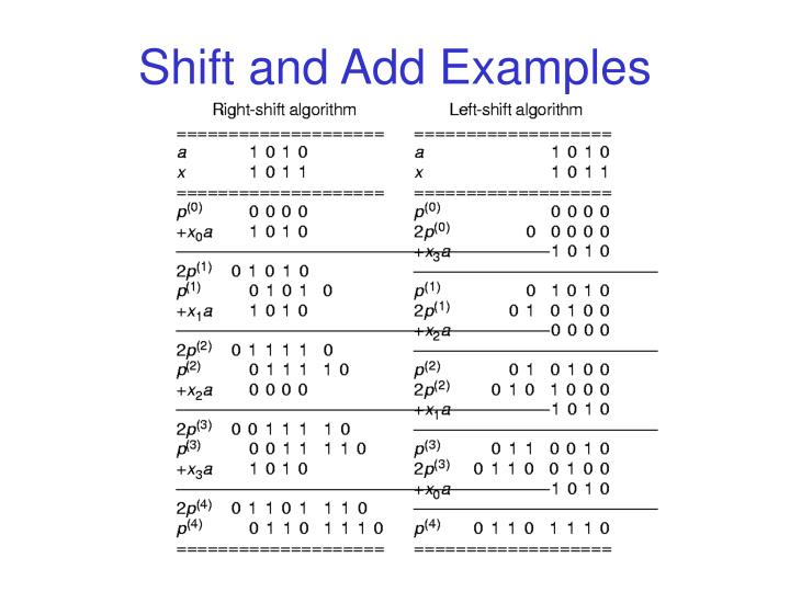 Shift and Add Examples