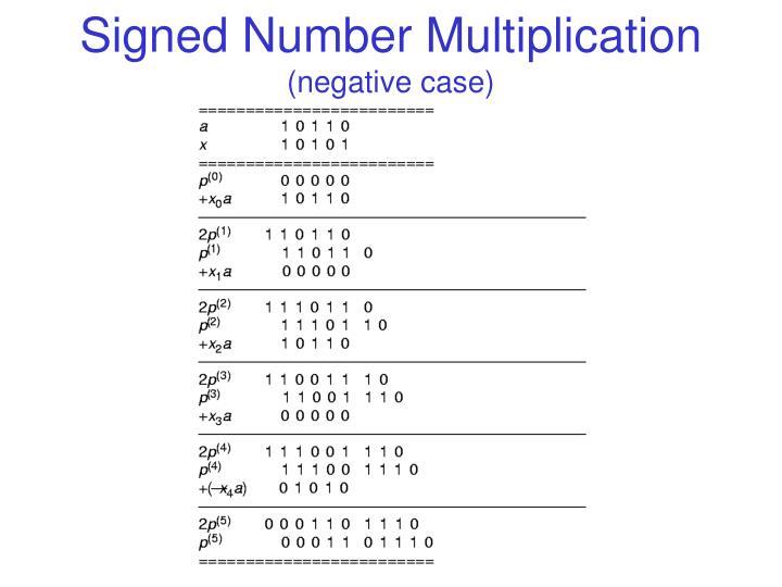 Signed Number Multiplication