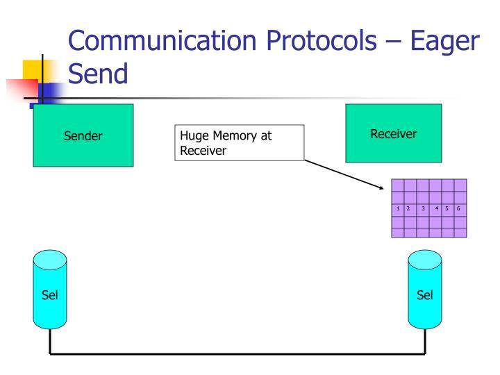 Communication Protocols – Eager Send