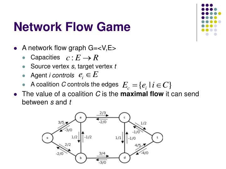 Network Flow Game