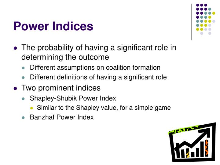 Power Indices