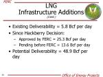 lng infrastructure additions cont