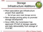storage infrastructure additions