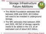 storage infrastructure future additions