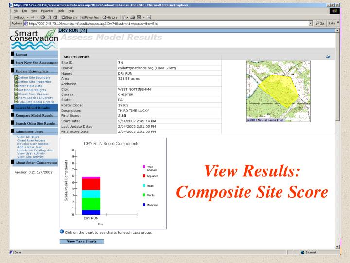 View Results: Composite Site Score