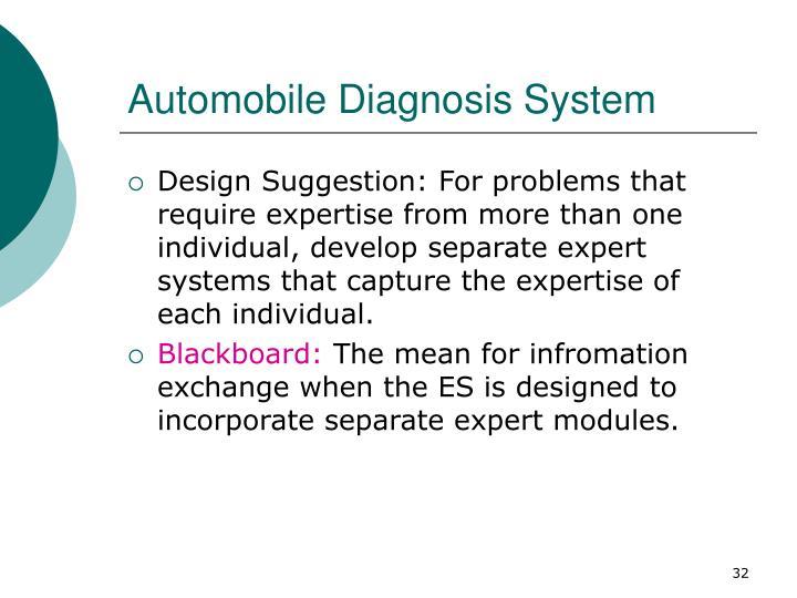 Automobile Diagnosis System