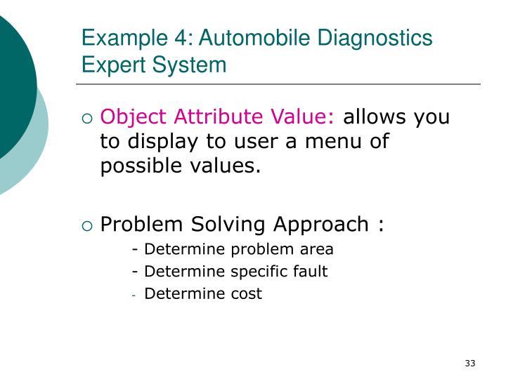 Example 4: Automobile Diagnostics Expert System