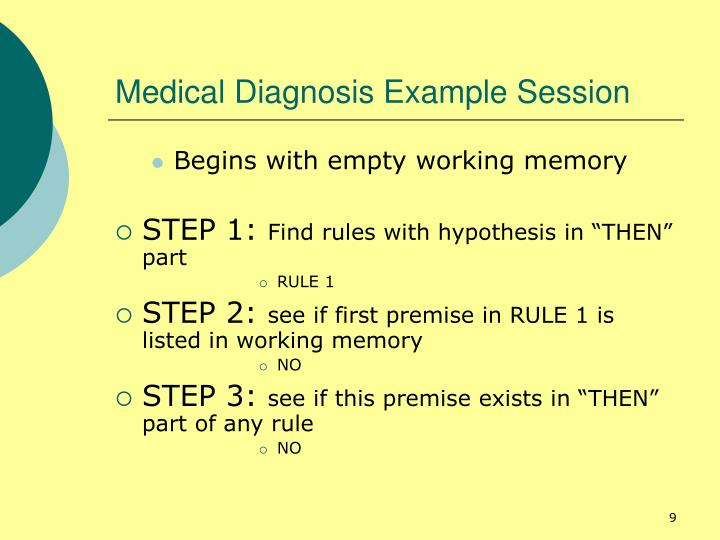 Medical Diagnosis Example Session