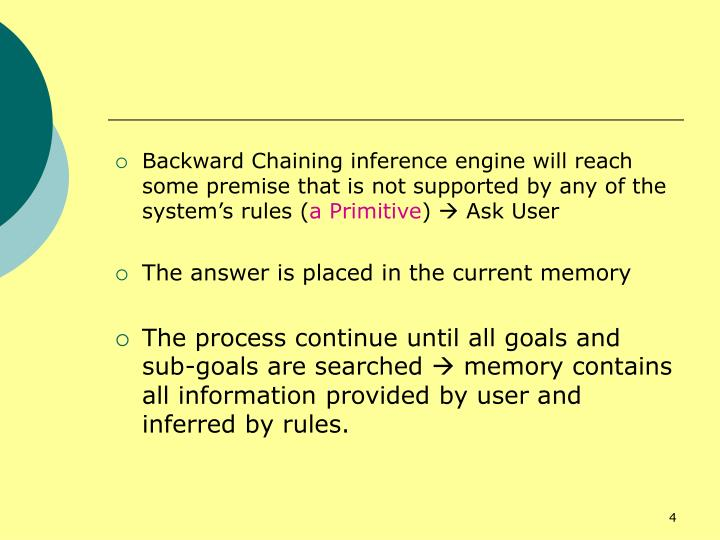Backward Chaining inference engine will reach some premise that is not supported by any of the system's rules