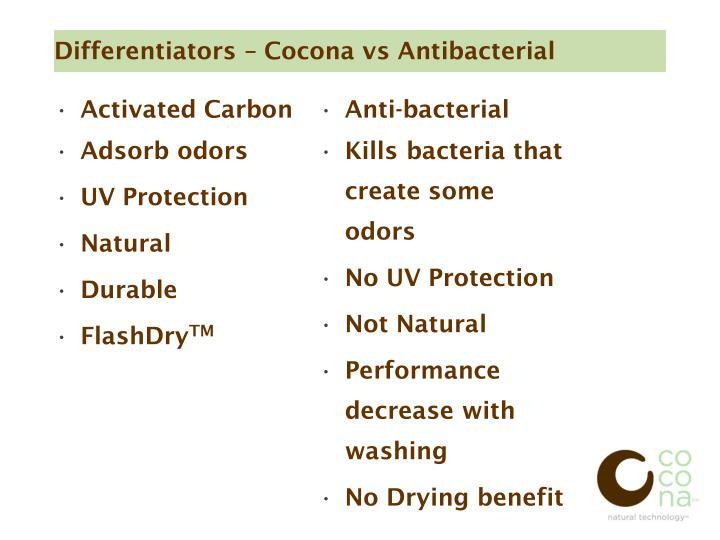Anti-bacterial