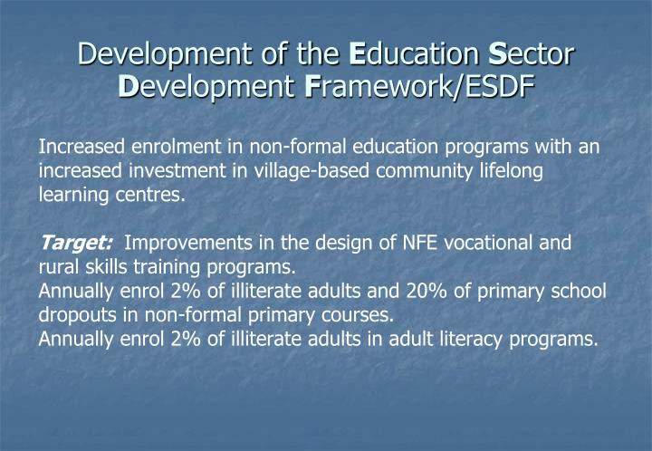 Development of the
