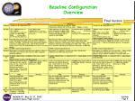 baseline configuration overview1