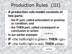 production rules iii
